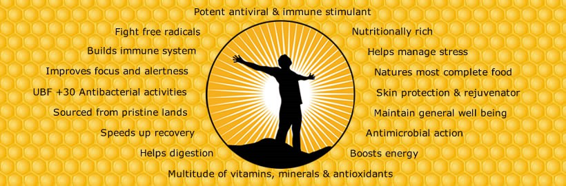 Bee Pollen granules - better than capsules